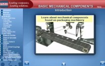 Basic Mechanical Components